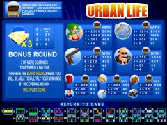 Urban Life slotsgames77.com Pro Wager Systems 2/5