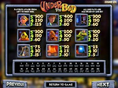 Under The Bed slotsgames77.com Betsoft 3/5