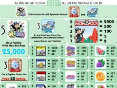 Monopoly slotsgames77.com IGT Interactive 2/5