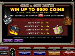 The Osbournes slotsgames77.com Microgaming 3/5