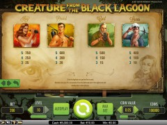 Creature from the Black Lagoon slotsgames77.com NetEnt 3/5