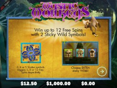 Mystic Monkeys slotsgames77.com Genesis Gaming 1/5