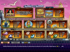 Wonder Woman slotsgames77.com NYX Interactive 2/5