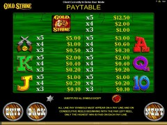 Gold Strike slotsgames77.com Microgaming 3/5