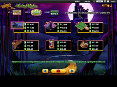 Wicked Riches slotsgames77.com William Hill Interactive 3/5