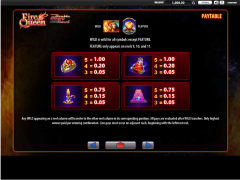 Fire Queen slotsgames77.com William Hill Interactive 4/5
