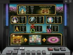 Magic Money slotsgames77.com Greentube 2/5
