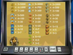 Golden Treasure of Pharaoh slotsgames77.com Gaminator 2/5
