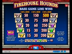 Firehouse Hounds slotsgames77.com IGT Interactive 2/5