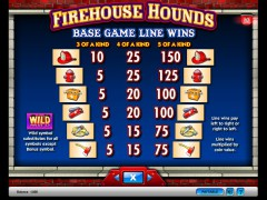 Firehouse Hounds slotsgames77.com IGT Interactive 3/5