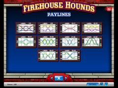 Firehouse Hounds slotsgames77.com IGT Interactive 5/5