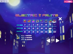 Electric7Fruits slotsgames77.com MrSlotty 5/5