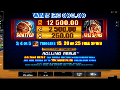 Basketball Star slotsgames77.com Microgaming 3/5