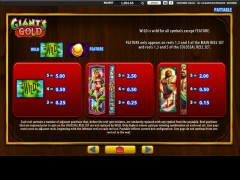 Giant's Gold slotsgames77.com William Hill Interactive 4/5