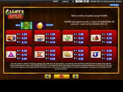 Giant's Gold slotsgames77.com William Hill Interactive 5/5